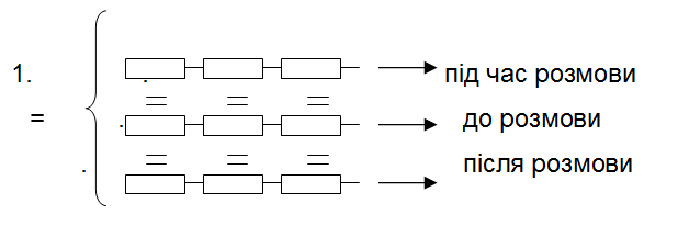 Модель 1