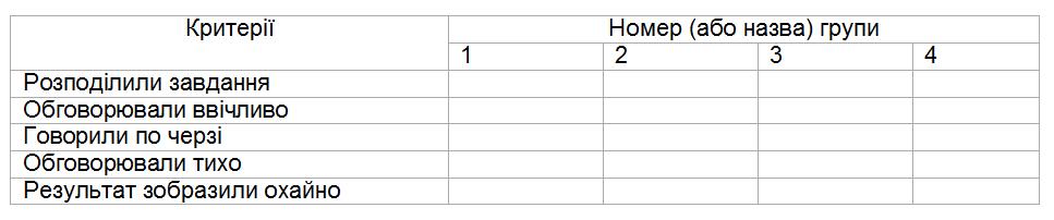 таблица для групповой работы